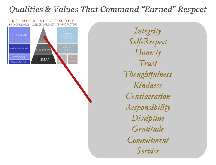 EKTIMIS Qualities and Values that Promote Earned Respect