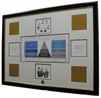 EKTIMIS Respect Model Artifact (Premium Artwork) - Respect-Themed Framed Picture - The Top Ten Laws of Respect in the Workplace