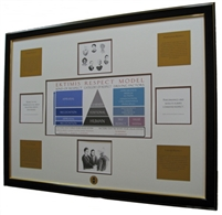 EKTIMIS Respect Model Artifact - Respect-Themed Framed Picture (Premium Artwork) - The Top Ten Laws of Respect in the Workplace