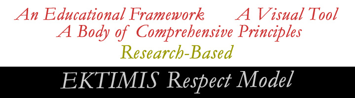 EKTIMIS Respect Model and Framework for Teaching Respect